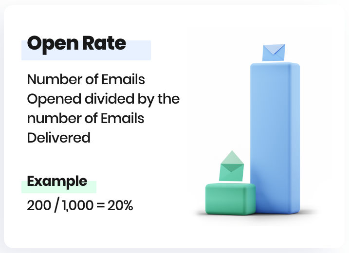 Open Rate