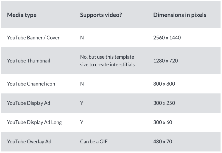 Media type - Supports video? - Dimensions in pixels_4