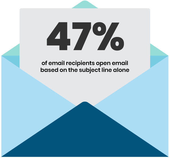 writing-world-best-email-subject-lines_open-rate